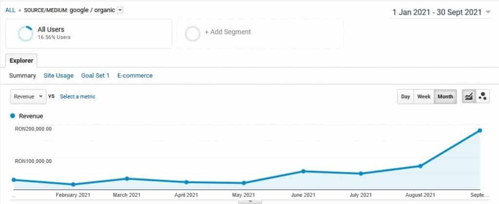 servicii seo - google analytics